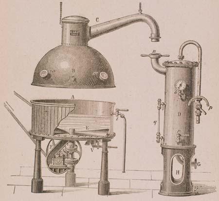 7. Boule di concentrazione sotto vuoto a fondo piatto in una illustrazione dei primi anni del Novecento